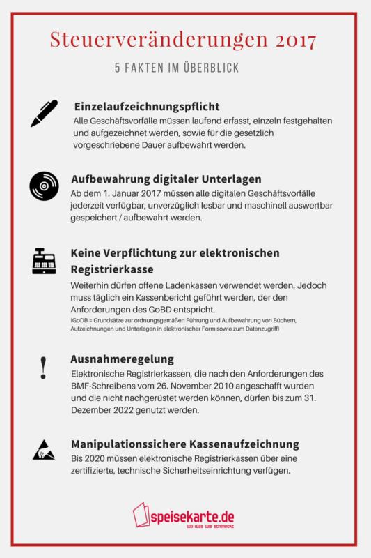 Infografik mit den wichtigsten Details zur den Veränderungen durch das neue Steuergesetz